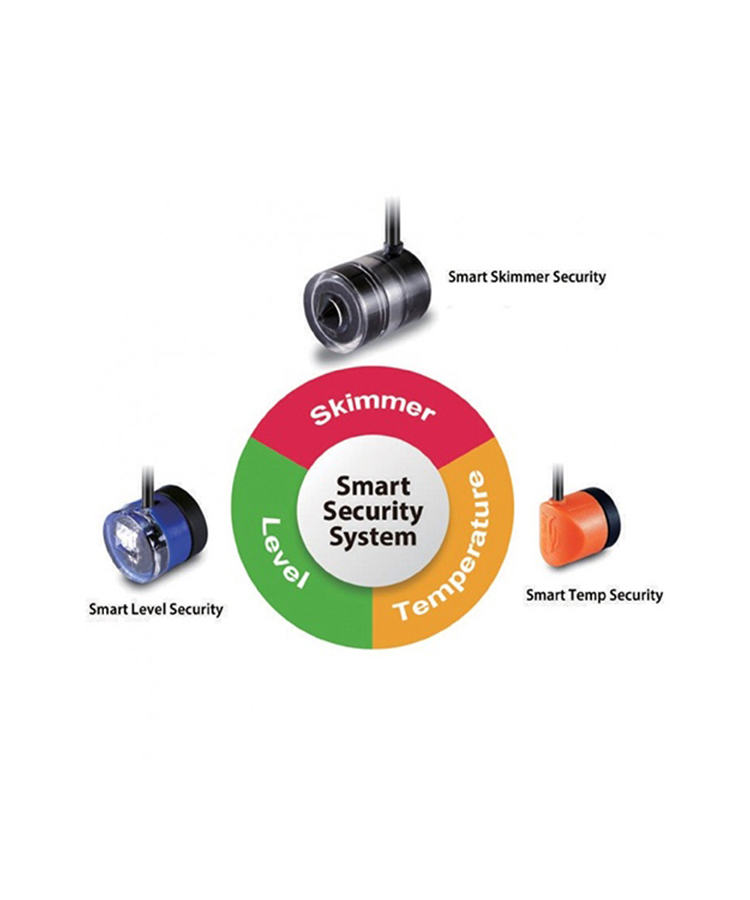 Smart Security System Combo by AutoAqua]