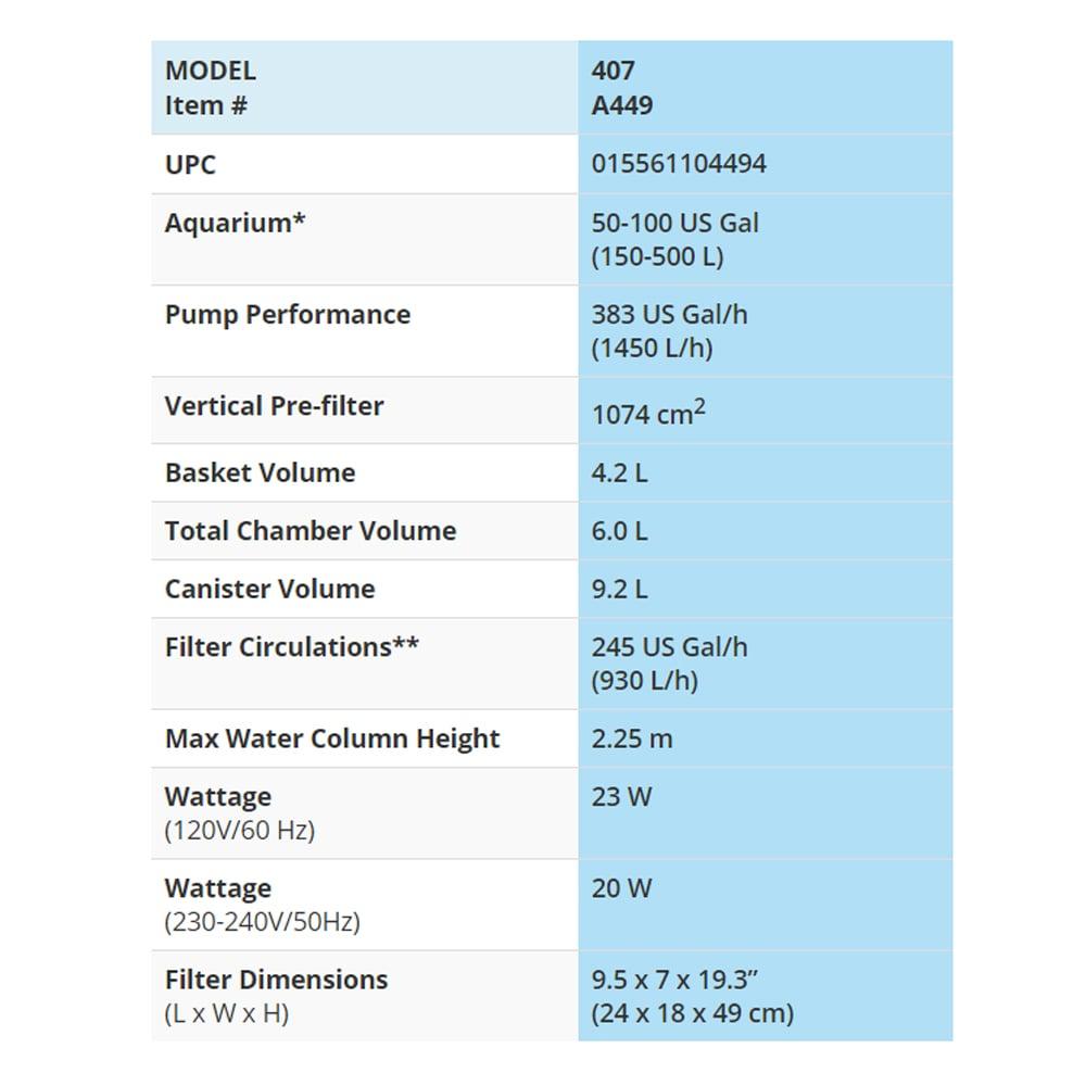Fluval 407 Performance Canister Filter