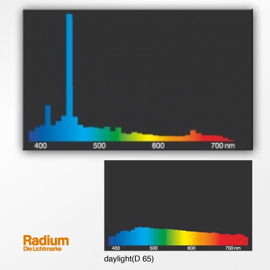 Radium 400W, 20,000K Metal Halide Bulb, Mogul Base