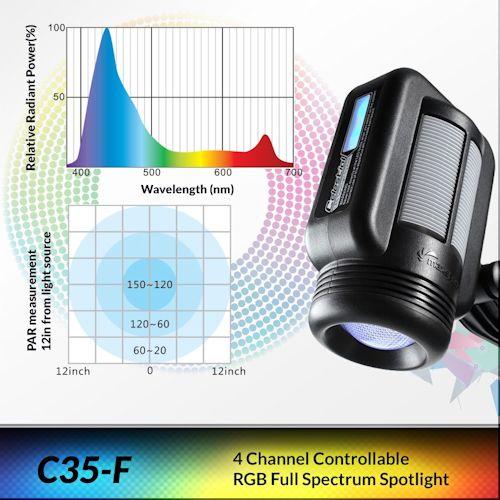 Maxspect Celestial RGB Full Spectrum - C35-F Spotlight by Maxspect Mazarra]