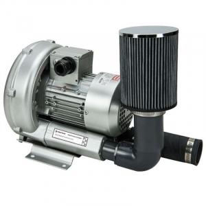 SST20 Sweetwater Series 2 Regenerative Blower 0.6HP, 3-Phase
