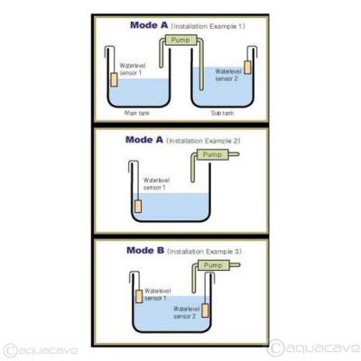 JBJ ATO Water Level Controller