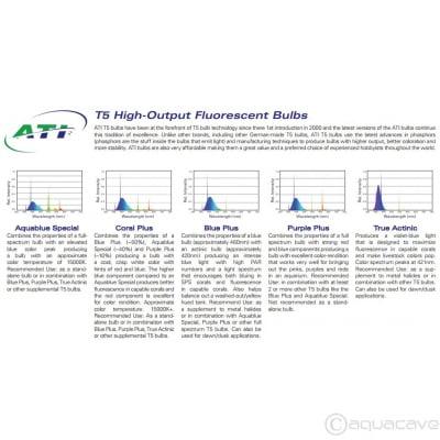 ATI Aquablue Special 12,000K  T5 Bulbs
