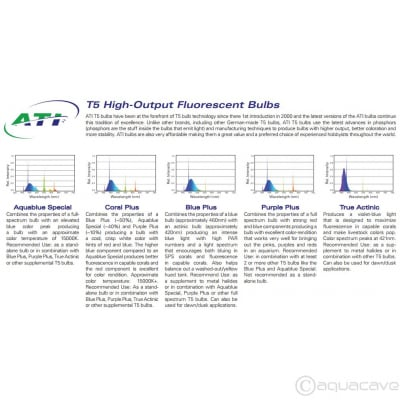 ATI Blue Plus +  T5 Bulbs