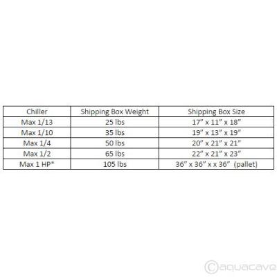Aqua Euro USA Max Chill 1 HP Titanium Water Chiller