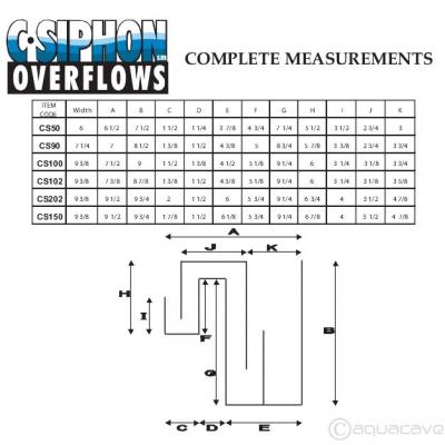 CPR CS90 Deluxe Aquarium Overflow Box