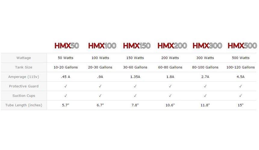 Finnex HMX 200W Titanium Heater with Touch Digital Controller