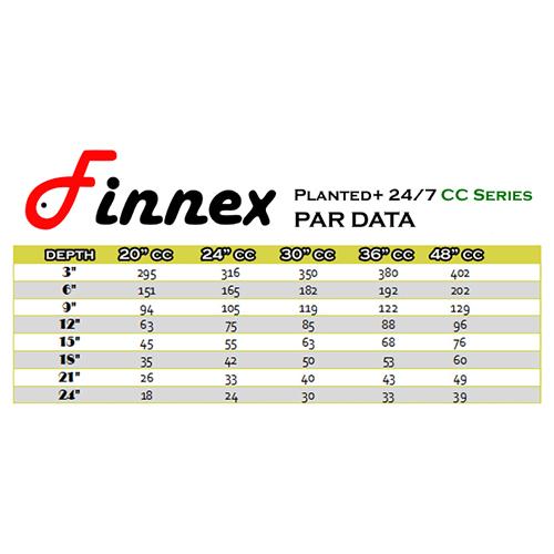 Finnex Planted Plus 24/7 CC 24