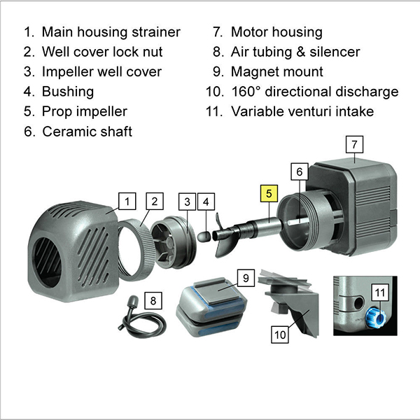 Seio P1000 Impeller Assembly Kit by Rio]
