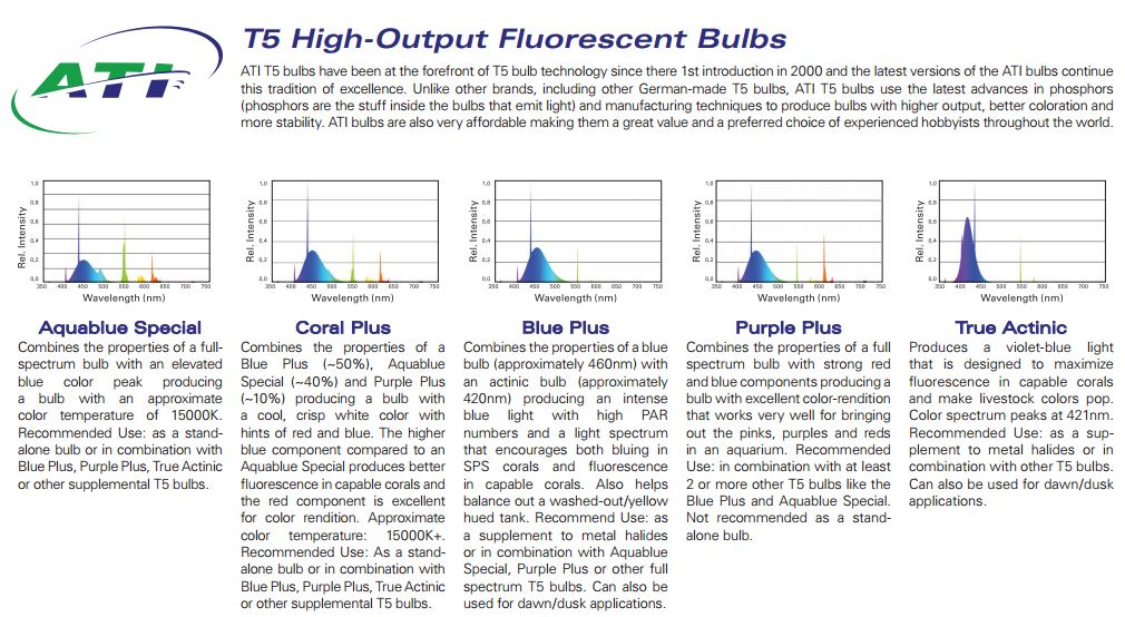 ATI Blue Plus +  T5 Bulbs by ATI]