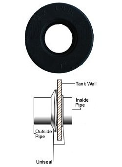 ASM Replacement Rubber Bulkhead by ASM]