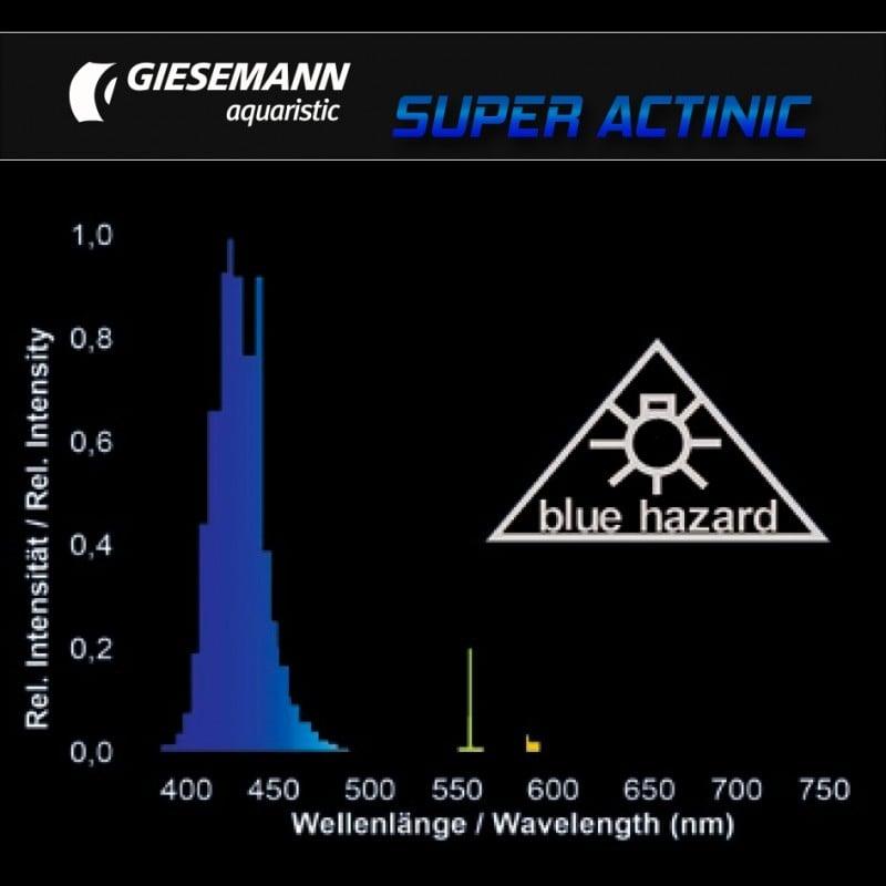 Giesemann Super Actinic T5 Bulbs by Giesemann]