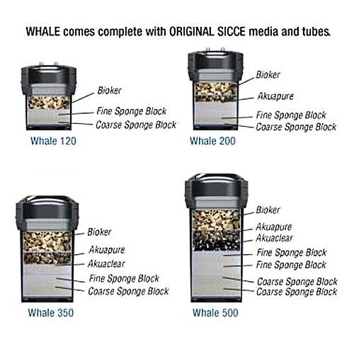 Sicce Whale 500 Black Canister Filter