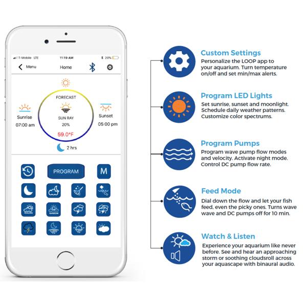 Current USA LOOP Marine Bluetooth Controller