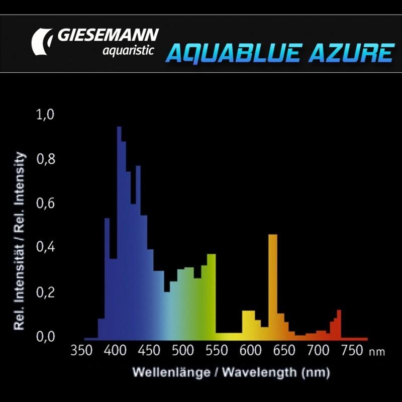 Giesemann AquaBlue Azure T5 Bulbs by Giesemann]