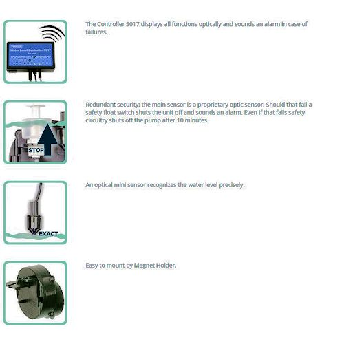 Tunze Osmolator 3155.000 Auto Top-off System by Tunze]