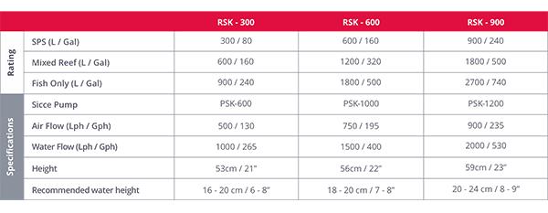 Red Sea RSK 600 Protein Skimmer