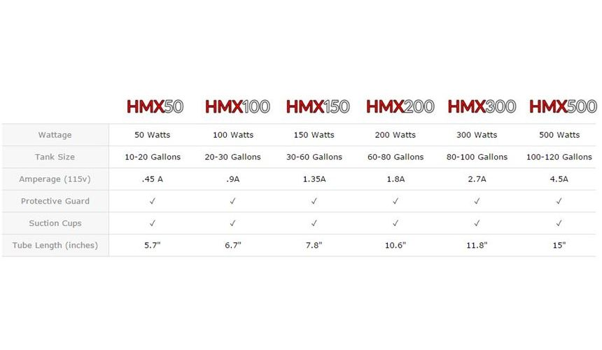 Finnex HMX-50 - 500 Watts Titanium Heaters with Touch Digital Controllers by Finnex]