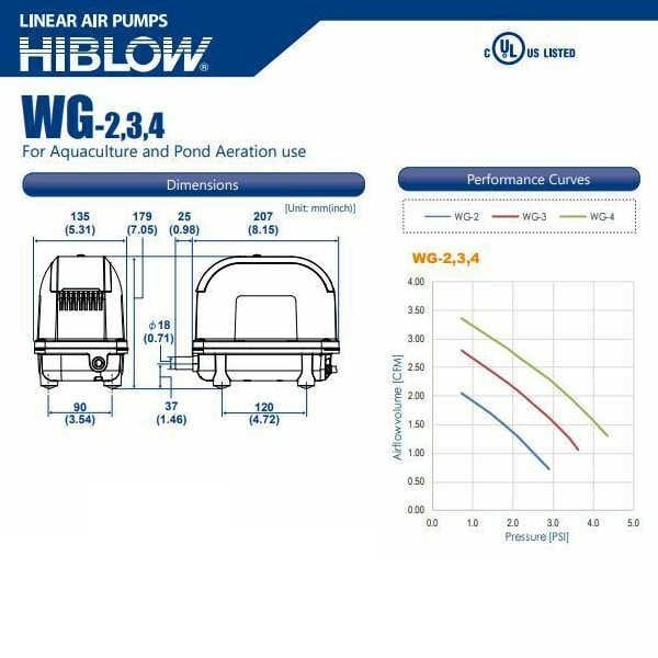 HIBLOW WG-2 Pond Air Pump by Hiblow]