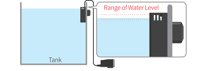Complete ATO & Surface Skimmer for Sumpless Aquariums - XP Aqua by XP AQUA]