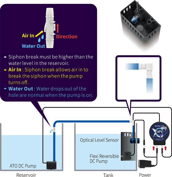 Complete ATO & Surface Skimmer for Sumpless Aquariums - XP Aqua