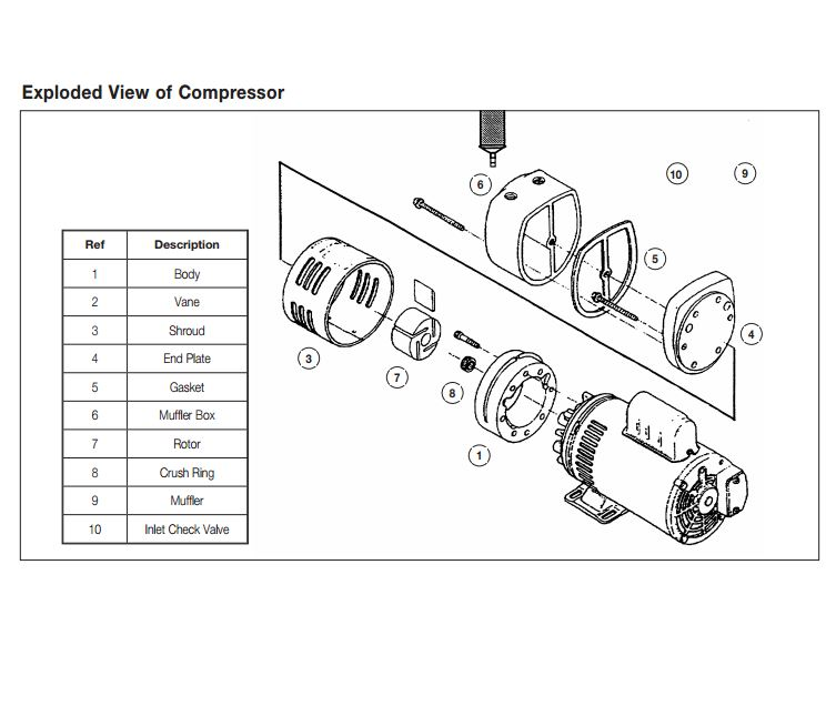 Replacement Vane Set for AQ9 and AQ93 Sweetwater Rotary Vane Compressors