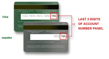 swedbank credit card